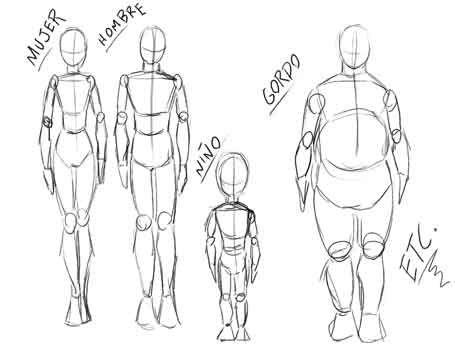 Boceto de personaje, como crear un personaje
