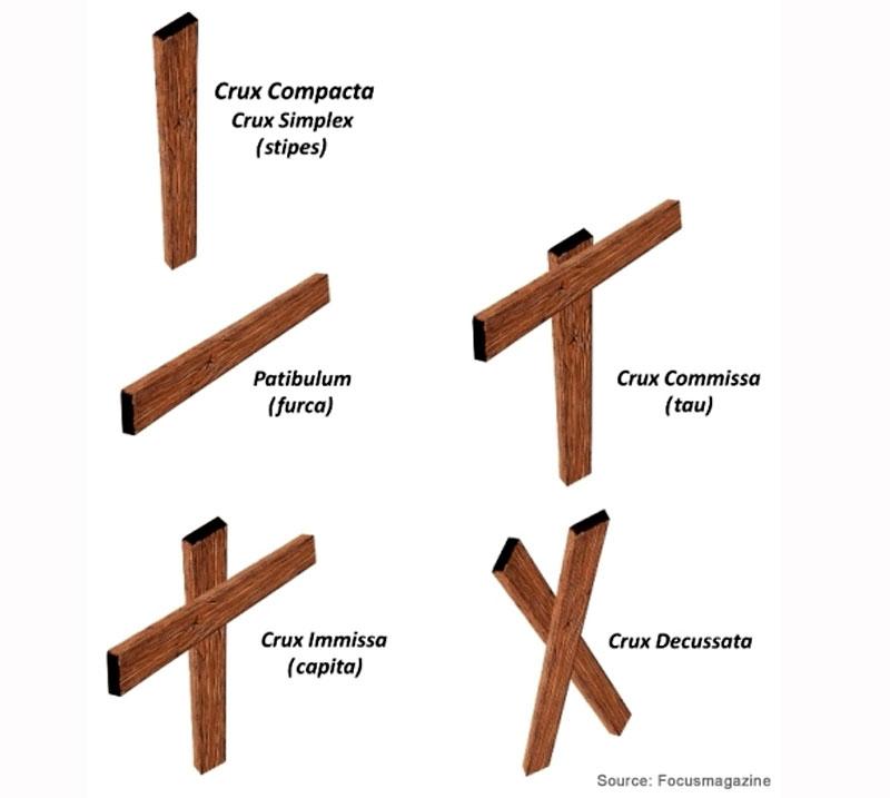 Tipos de cruces usadas por los romanos para la crucifixión