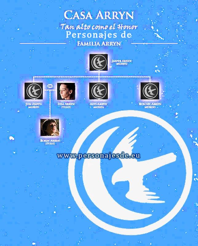 Personajes de la Casa Familia Arryn de Nido de Águilas, Tierras del Valle