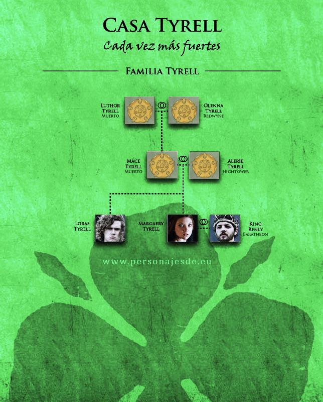 Personajes de la Familia y Casa Tyrell de Altojardín, Tierras del Dominio
