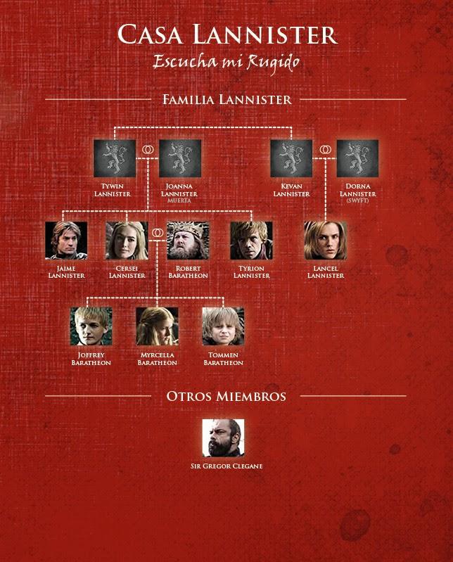 Personajes de la familia Lannister de Roca Dragón, Reino del Oeste